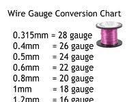 Diy metal jewelry wire gauge conversion chart wire jewelry diy metal jewelry wire gauge conversion chart wire jewelry tutorials greentooth Choice Image