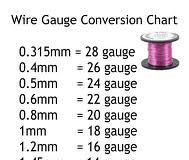 Quotes about fashion in a world full of trends i want to remain a diy metal jewelry wire gauge conversion chart wire jewelry greentooth Image collections