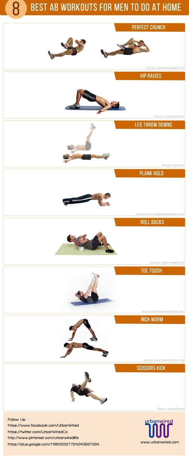 Yoga For Beginners Tips 8 Best Ab Workouts Men To Do At Home