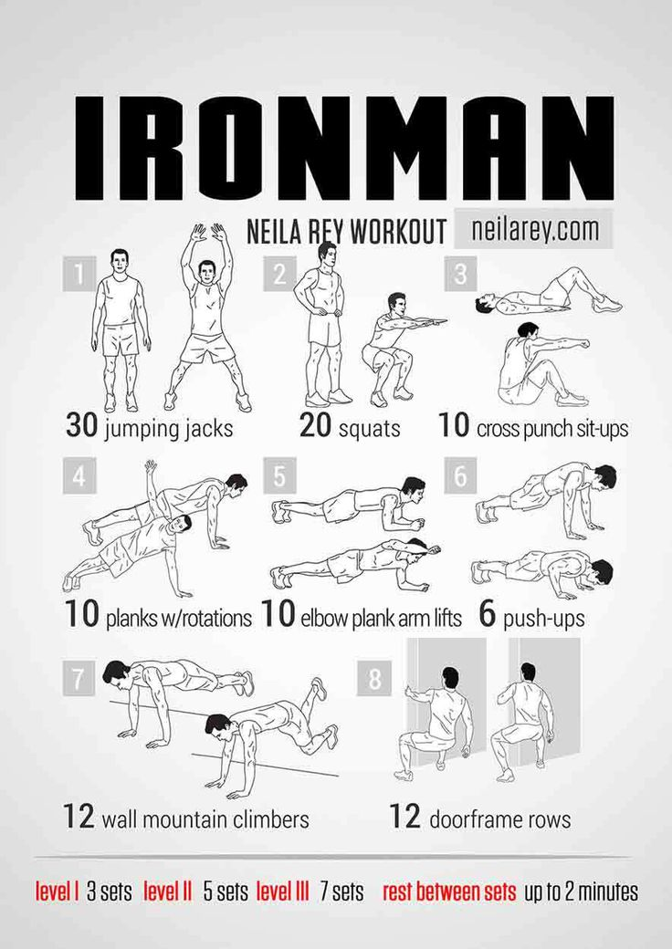 Best resistance training program for weight loss